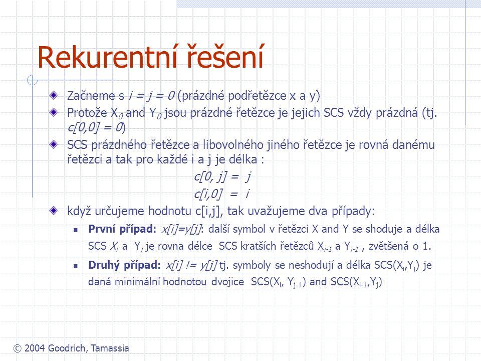 © 2004 Goodrich, Tamassia Rekurentní řešení Začneme s i = j = 0 (prázdné podřetězce x a y) Protože X 0 and Y 0 jsou prázdné řetězce je jejich SCS vždy