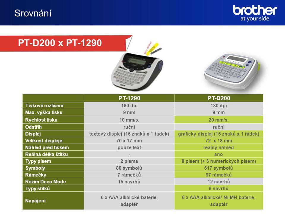 PT-1290PT-D200 Tiskové rozlišení180 dpi Max. výška tisku9 mm Rychlost tisku10 mm/s.20 mm/s. Odstřihruční Displejtextový displej (15 znaků x 1 řádek)gr