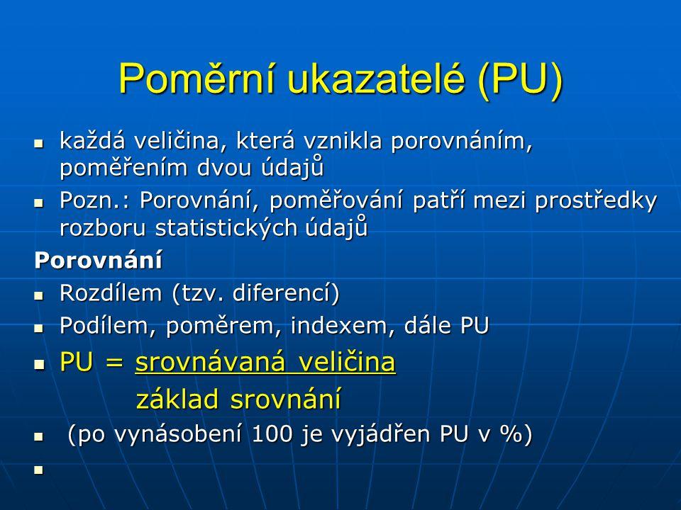 Druhy poměrných ukazatelů Stejnorodé PU Stejnorodé PU v čitateli i jmenovateli je stejná měrná jednotka, stejné pojmenování Patří sem: Patří sem: Poměrní ukazatelé struktury Poměrní ukazatelé struktury Poměrní ukazatelé splnění plánu Poměrní ukazatelé splnění plánu Poměrní ukazatelé vývoje Poměrní ukazatelé vývoje