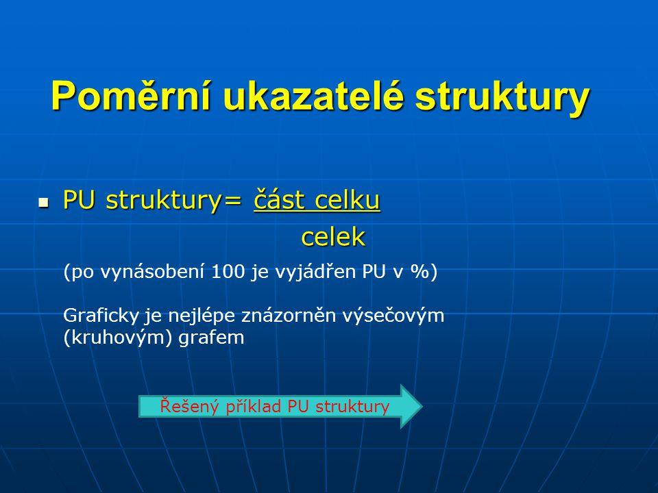 PU struktury= část celku PU struktury= část celkucelek Poměrní ukazatelé struktury (po vynásobení 100 je vyjádřen PU v %) Graficky je nejlépe znázorně