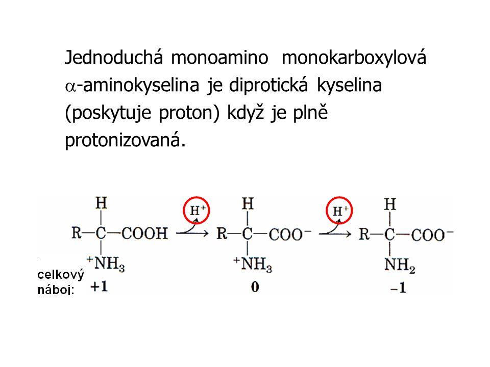 R-COOHR-NH 3 + Donor protonu (konjugovaná kyselina) R-COOHR-COO - + H + R-NH 3 + R-NH 2 + H + R-COO - R-NH 2 Akceptor protonu (konjugovaná báze) pH plasmy = 7.4, pH intracelulární tekutiny = 7.1 Konjugované kyseliny Konjugované báze