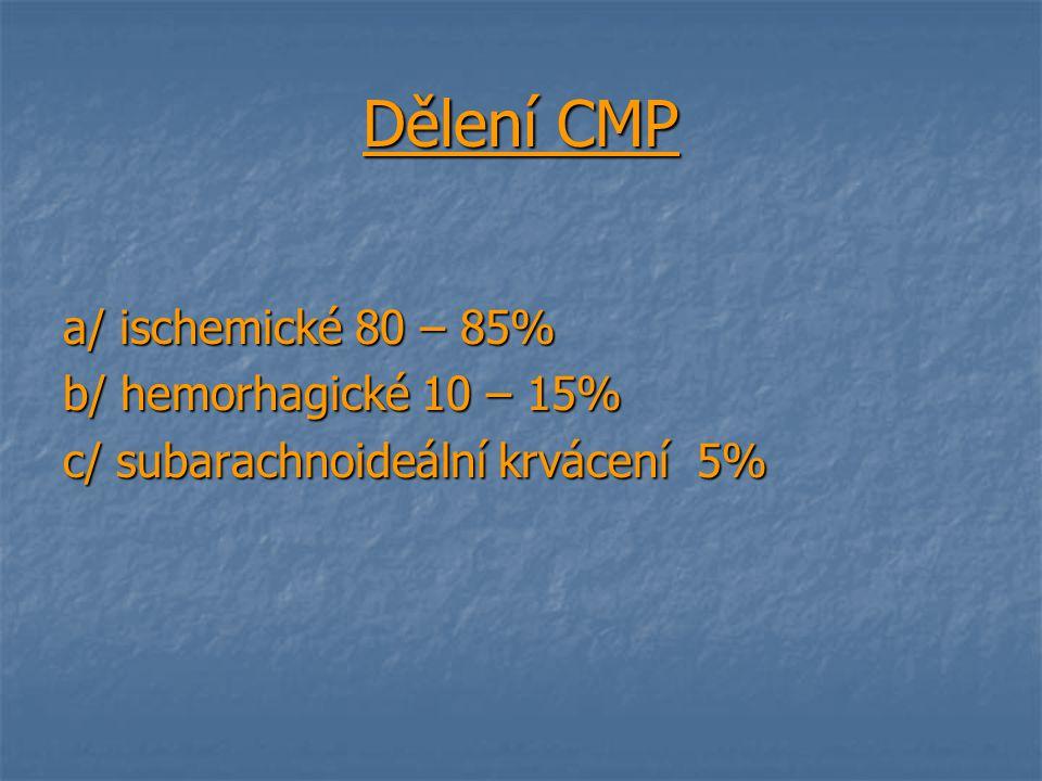 Dělení CMP a/ ischemické 80 – 85% b/ hemorhagické 10 – 15% c/ subarachnoideální krvácení 5%