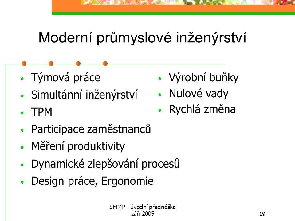 SMMP - úvodní přednáška září 200519 Moderní průmyslové inženýrství Týmová práce Simultánní inženýrství TPM Participace zaměstnanců Měření produktivity