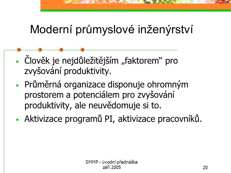 """SMMP - úvodní přednáška září 200520 Moderní průmyslové inženýrství Člověk je nejdůležitějším """"faktorem"""" pro zvyšování produktivity. Průměrná organizac"""