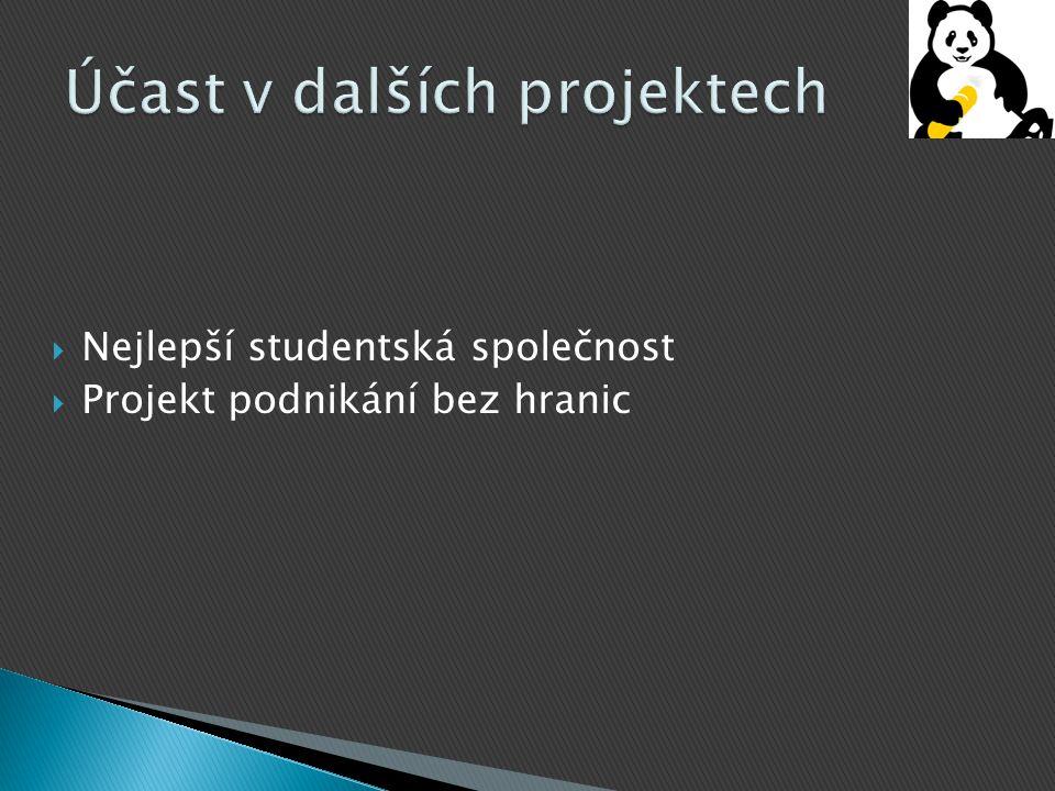  Nejlepší studentská společnost  Projekt podnikání bez hranic