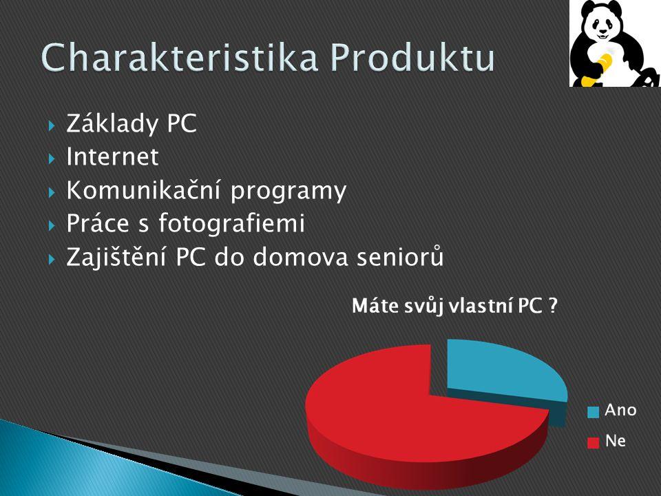 Základy PC  Internet  Komunikační programy  Práce s fotografiemi  Zajištění PC do domova seniorů