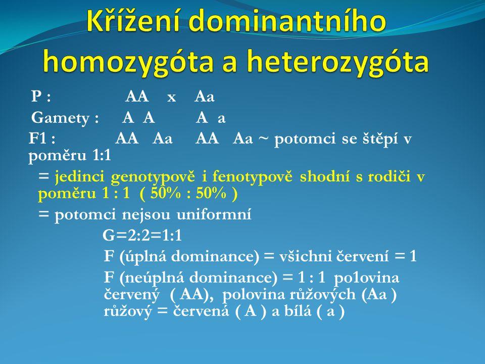 P : AA x Aa Gamety : A A A a F1 : AA Aa AA Aa ~ potomci se štěpí v poměru 1:1 = jedinci genotypově i fenotypově shodní s rodiči v poměru 1 : 1 ( 50% :