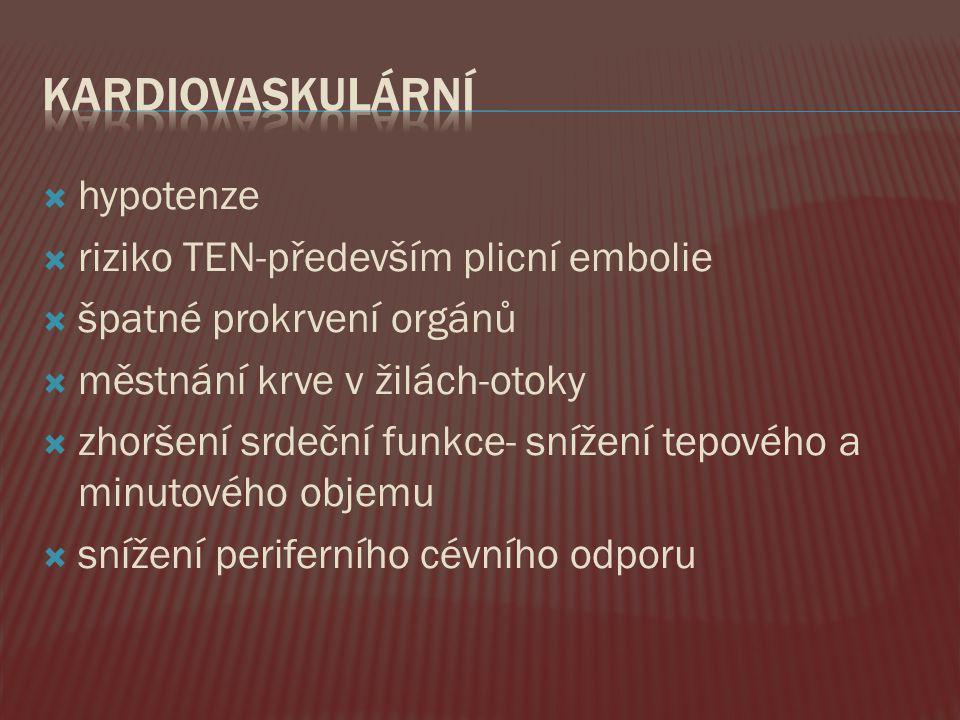  KOLEKTIV AUTORŮ,.Základy ošetřování nemocných. Praha : Karolinum, 2005.