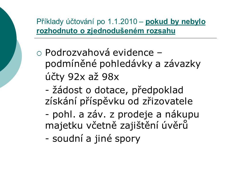 Příklady účtování po 1.1.2010 – pokud by nebylo rozhodnuto o zjednodušeném rozsahu  Podrozvahová evidence – podmíněné pohledávky a závazky účty 92x a