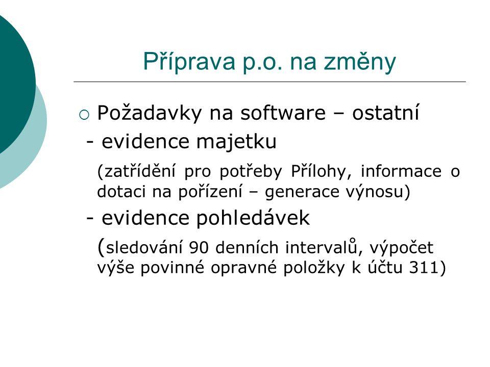 Příprava p.o. na změny  Požadavky na software – ostatní - evidence majetku (zatřídění pro potřeby Přílohy, informace o dotaci na pořízení – generace