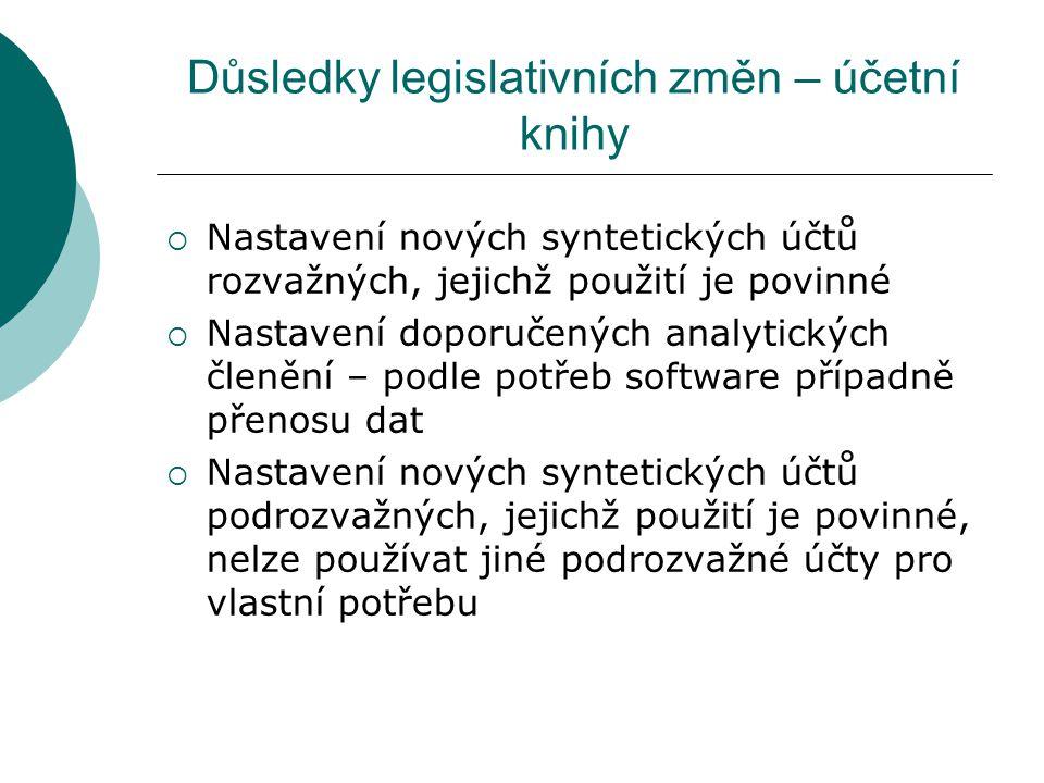 Důsledky legislativních změn – účetní knihy  Nastavení nových syntetických účtů rozvažných, jejichž použití je povinné  Nastavení doporučených analy