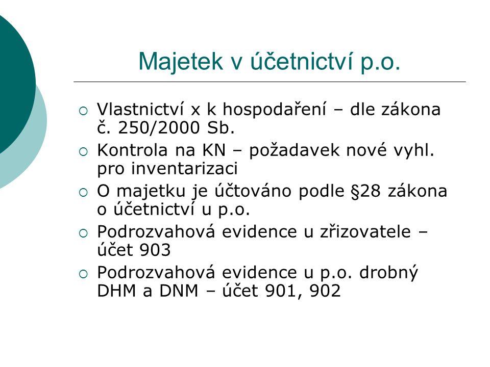 Majetek v účetnictví p.o.  Vlastnictví x k hospodaření – dle zákona č. 250/2000 Sb.  Kontrola na KN – požadavek nové vyhl. pro inventarizaci  O maj