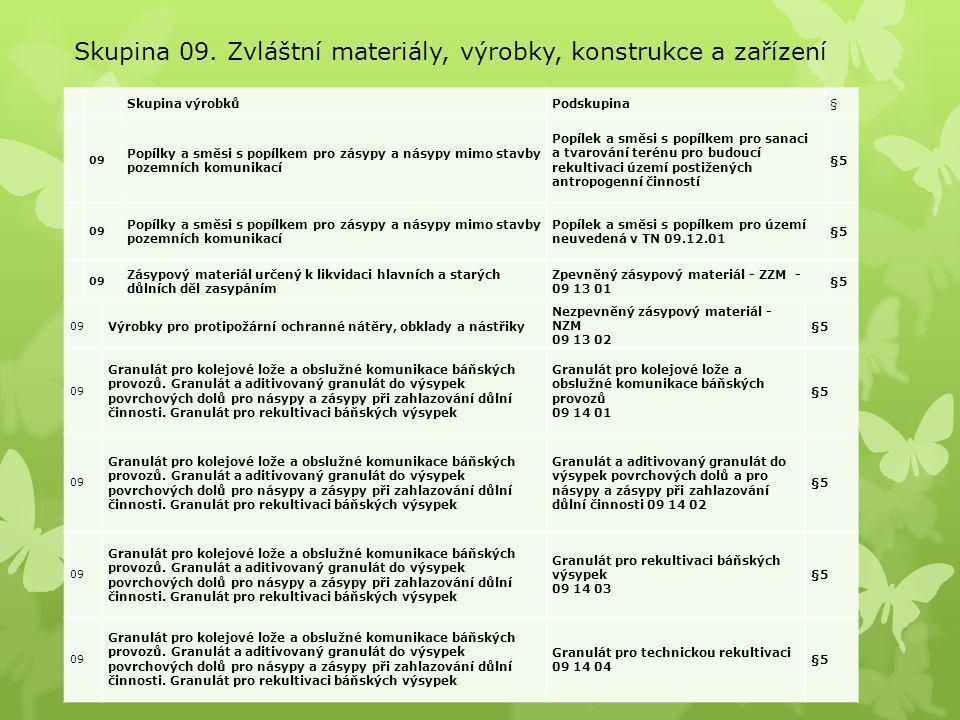 Skupina výrobkůPodskupina§ 09 Popílky a směsi s popílkem pro zásypy a násypy mimo stavby pozemních komunikací Popílek a směsi s popílkem pro sanaci a