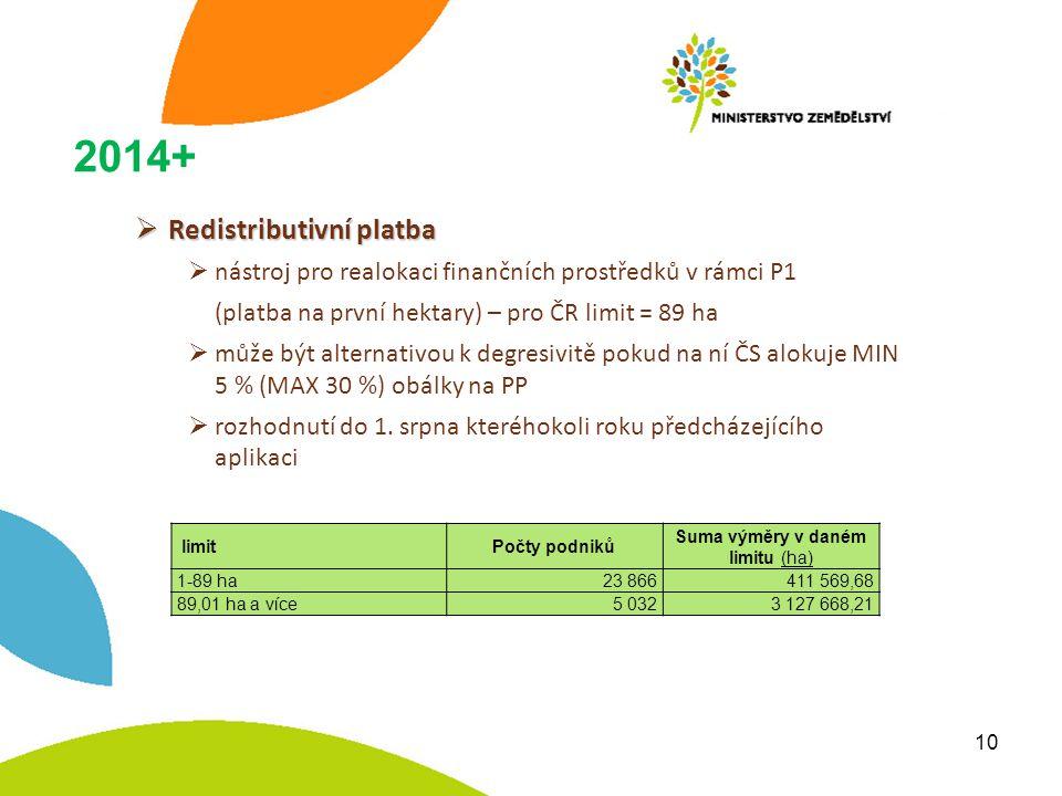 2014+  Redistributivní platba  nástroj pro realokaci finančních prostředků v rámci P1 (platba na první hektary) – pro ČR limit = 89 ha  může být alternativou k degresivitě pokud na ní ČS alokuje MIN 5 % (MAX 30 %) obálky na PP  rozhodnutí do 1.