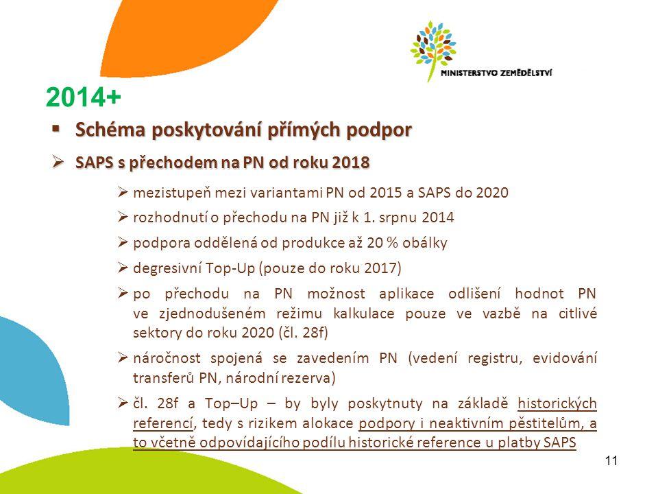 2014+  Schéma poskytování přímých podpor  SAPS s přechodem na PN od roku 2018  mezistupeň mezi variantami PN od 2015 a SAPS do 2020  rozhodnutí o přechodu na PN již k 1.