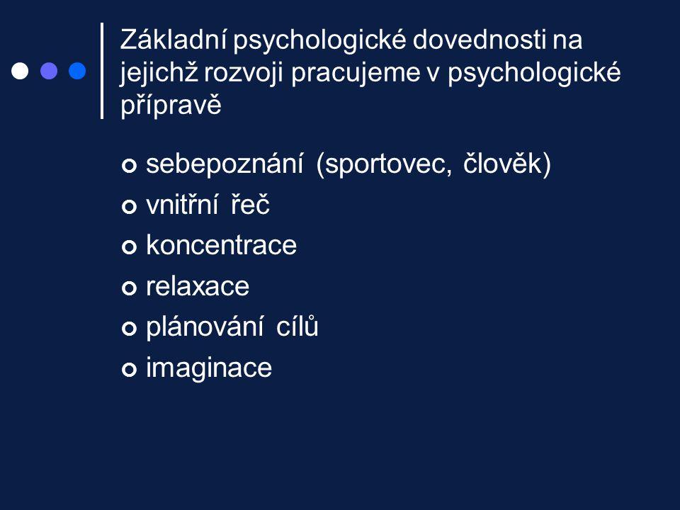 Základní psychologické dovednosti na jejichž rozvoji pracujeme v psychologické přípravě sebepoznání (sportovec, člověk) vnitřní řeč koncentrace relaxa