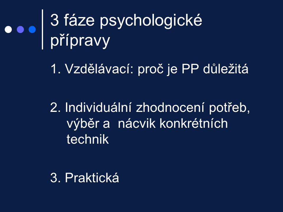 3 fáze psychologické přípravy 1. Vzdělávací: proč je PP důležitá 2. Individuální zhodnocení potřeb, výběr a nácvik konkrétních technik 3. Praktická