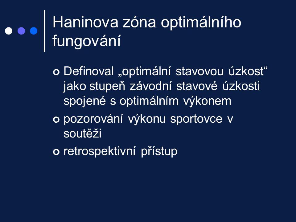 """Haninova zóna optimálního fungování Definoval """"optimální stavovou úzkost"""" jako stupeň závodní stavové úzkosti spojené s optimálním výkonem pozorování"""