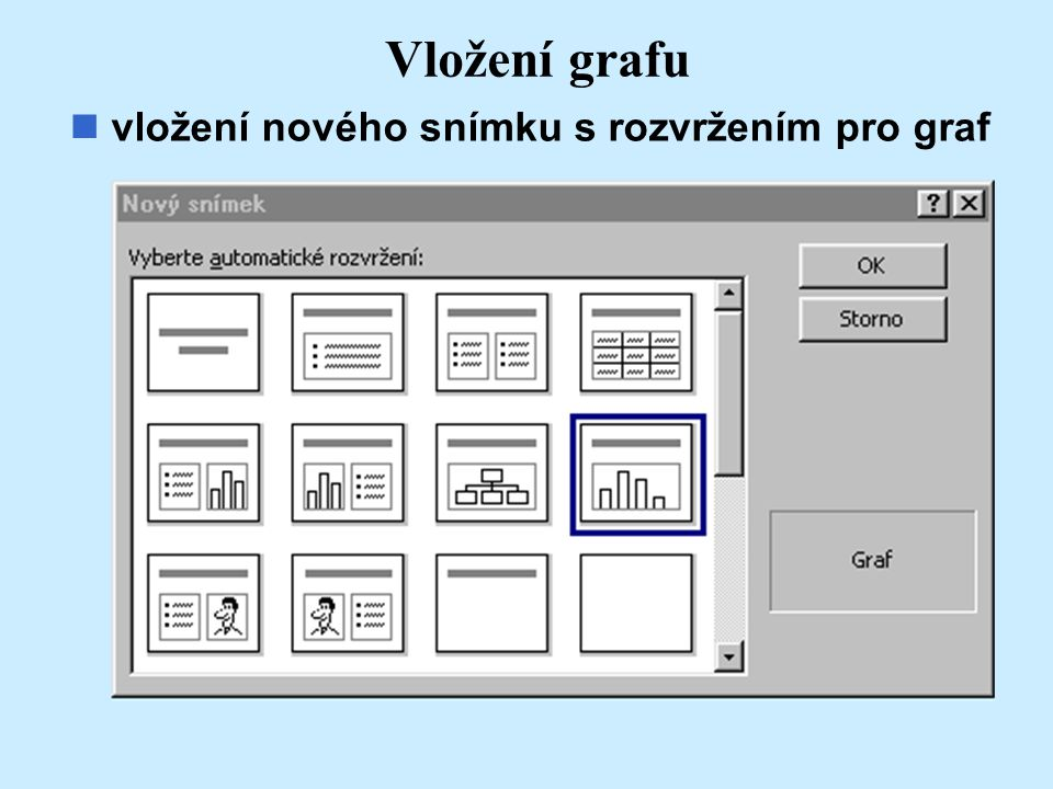 Vložení grafu vložení nového snímku s rozvržením pro graf
