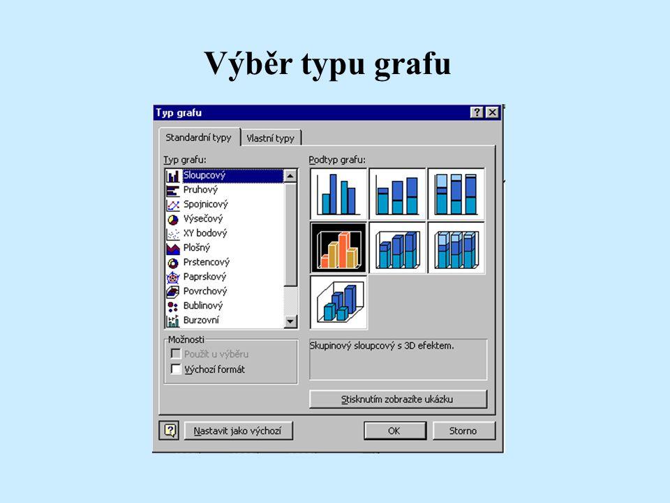 Výběr typu grafu