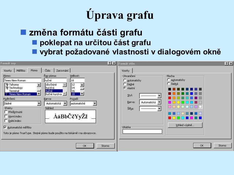 Úprava grafu změna formátu části grafu poklepat na určitou část grafu n vybrat požadované vlastnosti v dialogovém okně