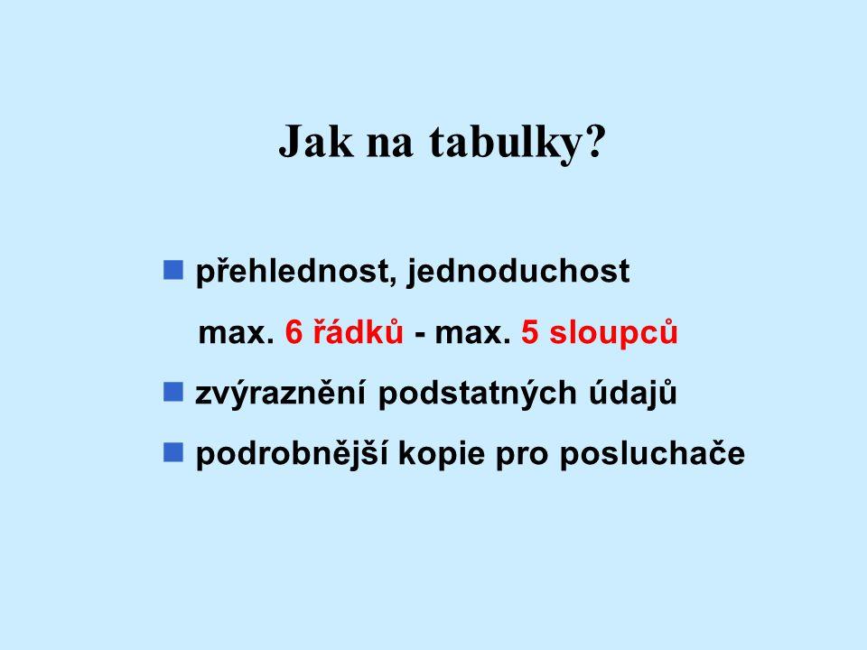 Jak na tabulky? přehlednost, jednoduchost max. 6 řádků - max. 5 sloupců n zvýraznění podstatných údajů n podrobnější kopie pro posluchače