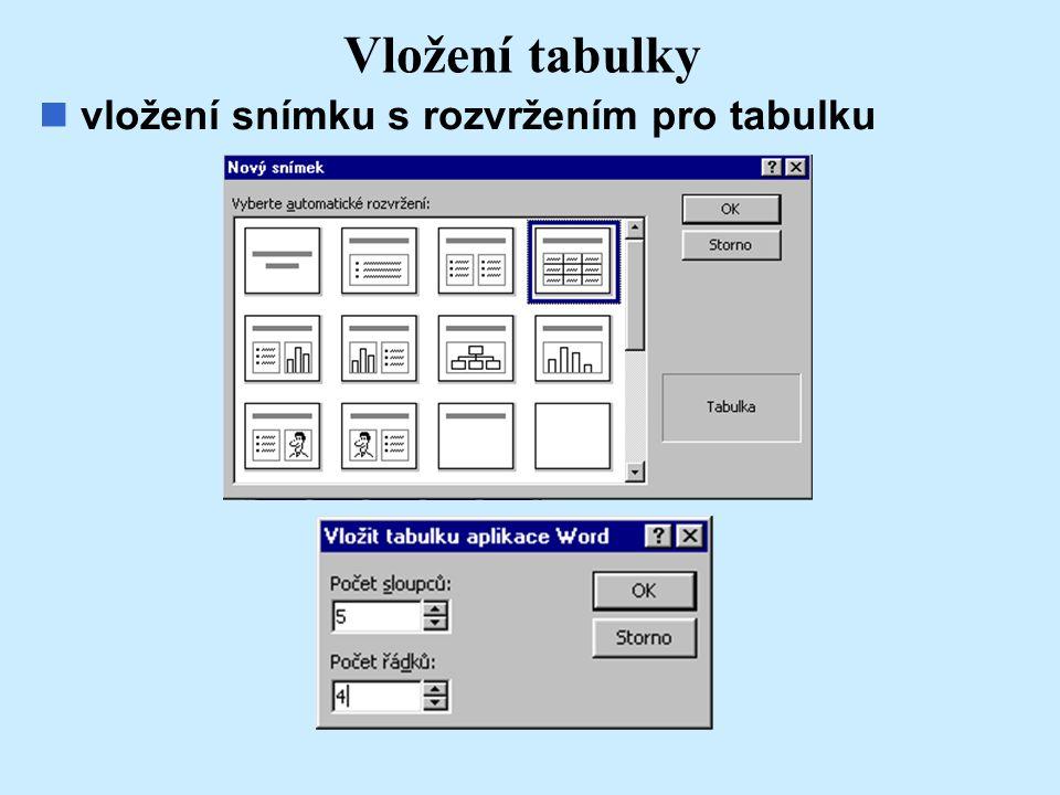 Vložení tabulky vložení snímku s rozvržením pro tabulku