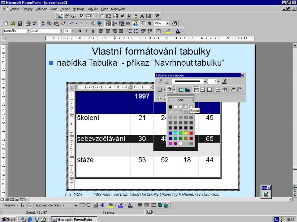 """Vlastní formátování tabulky nabídka Tabulka - příkaz """"Navrhnout tabulku"""""""