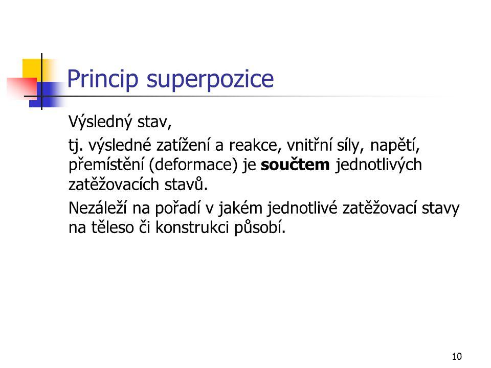 10 Princip superpozice Výsledný stav, tj.