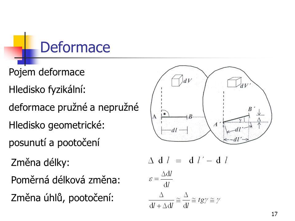 17 Deformace Změna délky: Poměrná délková změna: Změna úhlů, pootočení: Pojem deformace Hledisko fyzikální: deformace pružné a nepružné Hledisko geometrické: posunutí a pootočení