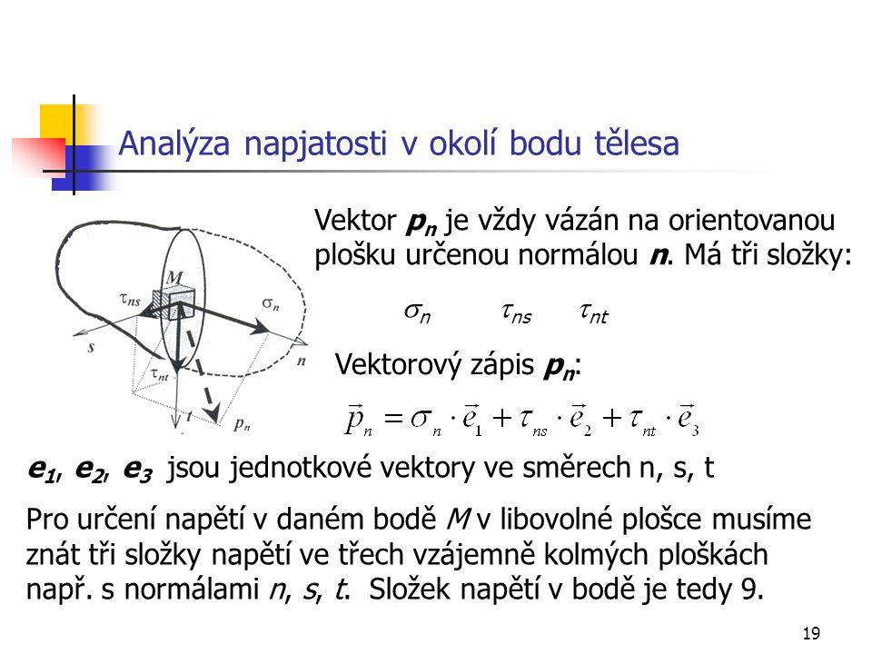 19 Analýza napjatosti v okolí bodu tělesa Vektorový zápis p n : Vektor p n je vždy vázán na orientovanou plošku určenou normálou n.