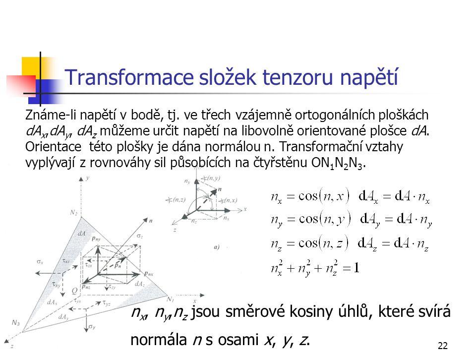 22 Transformace složek tenzoru napětí Známe-li napětí v bodě, tj.