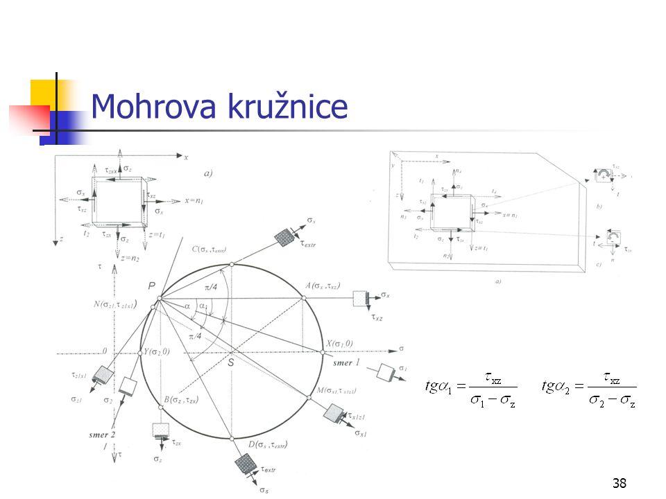 38 Mohrova kružnice