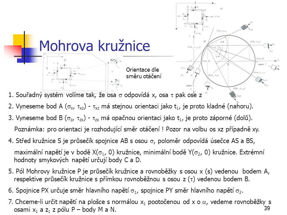 39 Mohrova kružnice 1.Souřadný systém volíme tak, že osa  odpovídá x, osa  pak ose z 2.