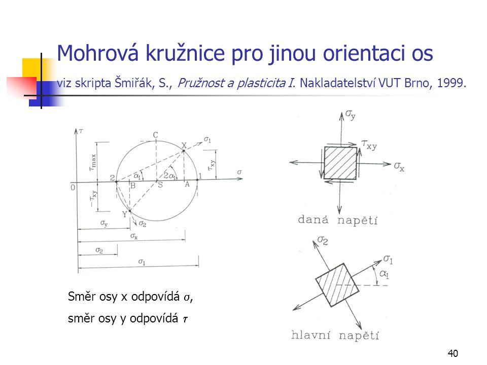 40 Mohrová kružnice pro jinou orientaci os viz skripta Šmiřák, S., Pružnost a plasticita I.