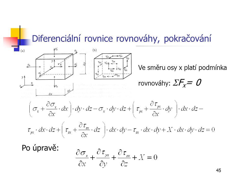 45 Diferenciální rovnice rovnováhy, pokračování Ve směru osy x platí podmínka rovnováhy:  F x = 0 Po úpravě: