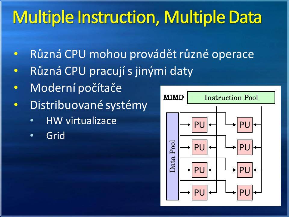 Různá CPU mohou provádět různé operace Různá CPU pracují s jinými daty Moderní počítače Distribuované systémy HW virtualizace Grid