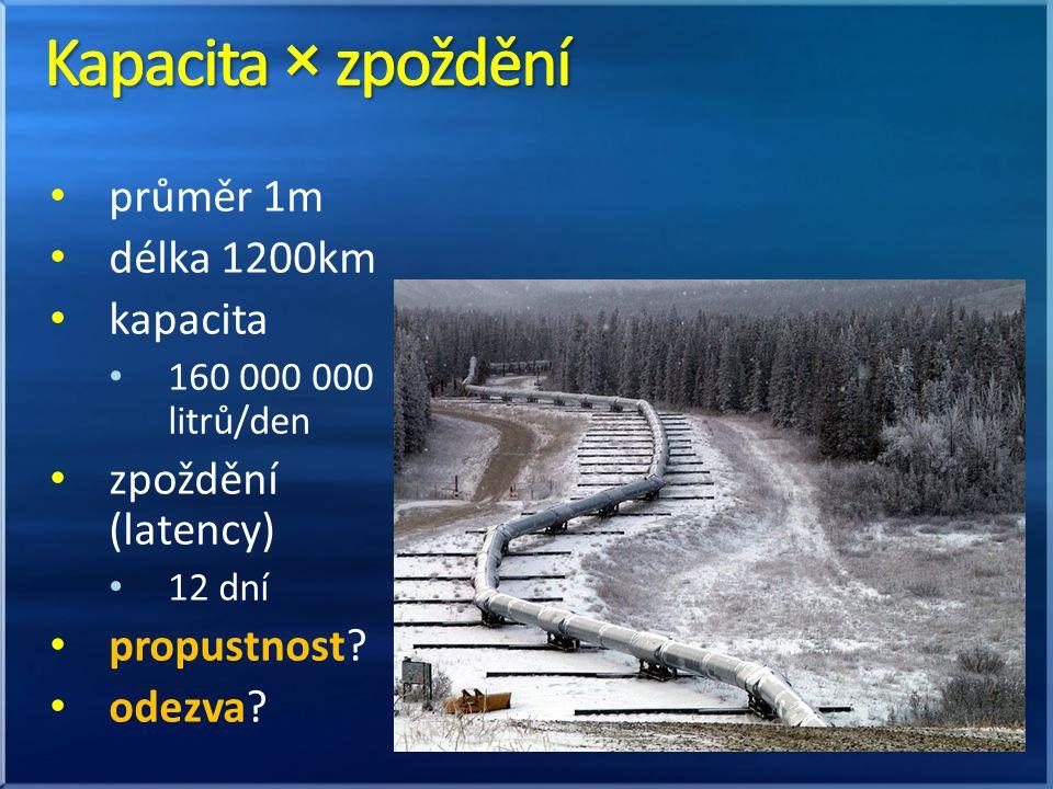 průměr 1m délka 1200km kapacita 160 000 000 litrů/den zpoždění (latency) 12 dní propustnost.