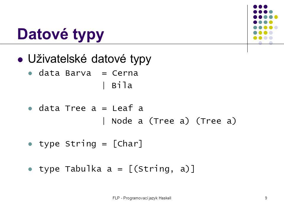 FLP - Programovací jazyk Haskell10 Definice funkcí Rovnice a unifikace vzorů (pattern matching): f pat11 pat12...