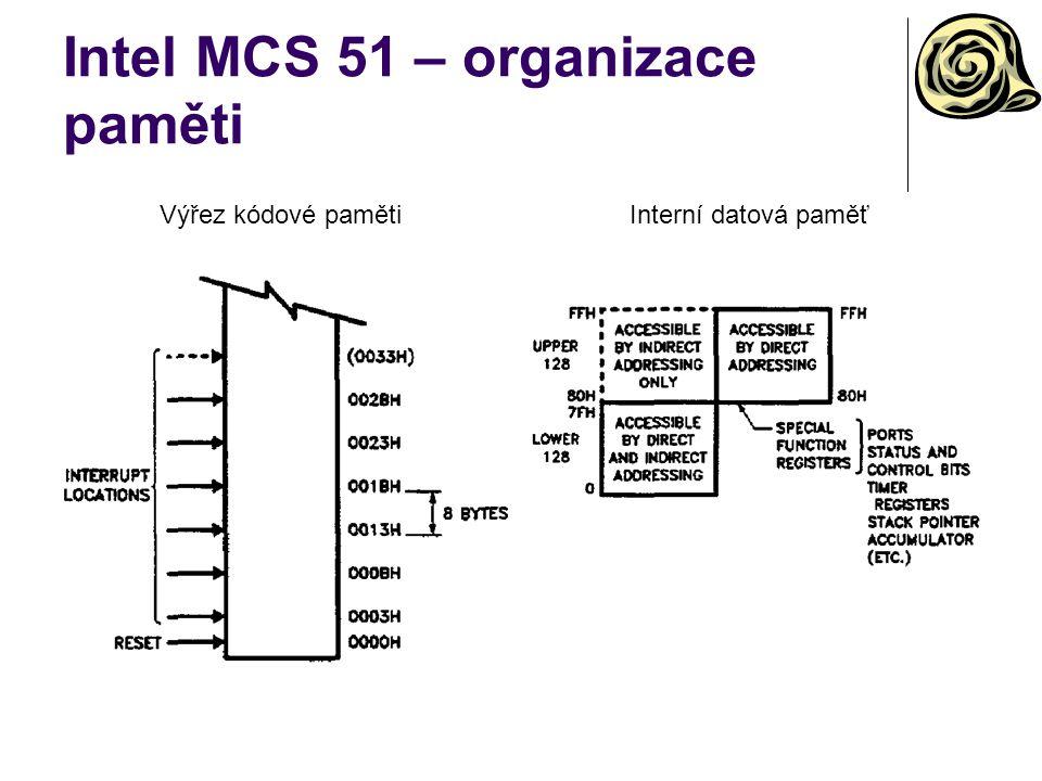Intel MCS 51 – organizace paměti Výřez kódové pamětiInterní datová paměť