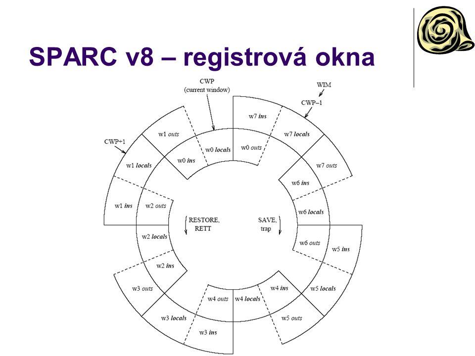 SPARC v8 – registrová okna