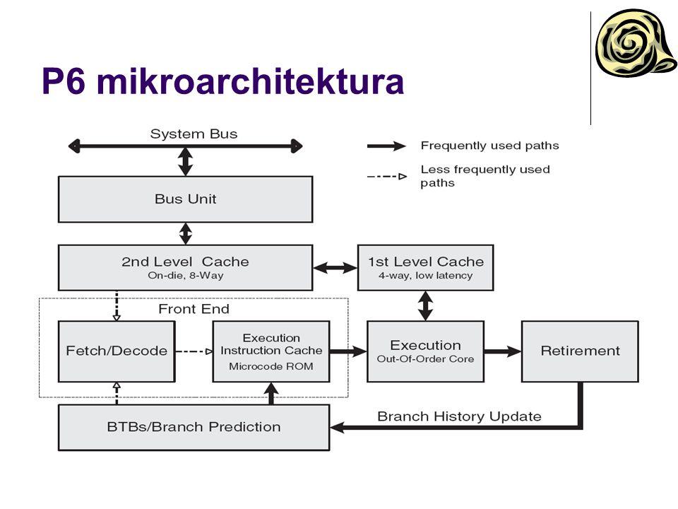 P6 mikroarchitektura