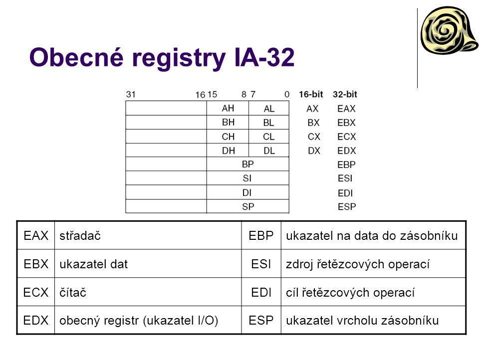 Obecné registry IA-32 EAXstřadačEBPukazatel na data do zásobníku EBXukazatel datESIzdroj řetězcových operací ECXčítačEDIcíl řetězcových operací EDXobecný registr (ukazatel I/O)ESPukazatel vrcholu zásobníku