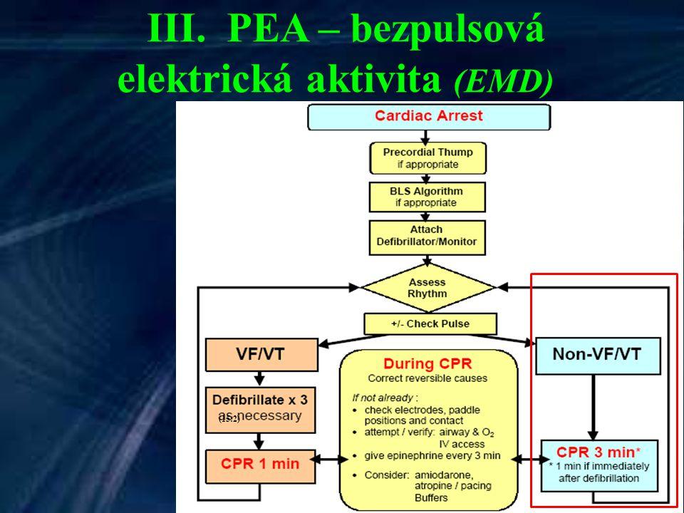 58 III. PEA – bezpulsová elektrická aktivita (EMD) (15:2)