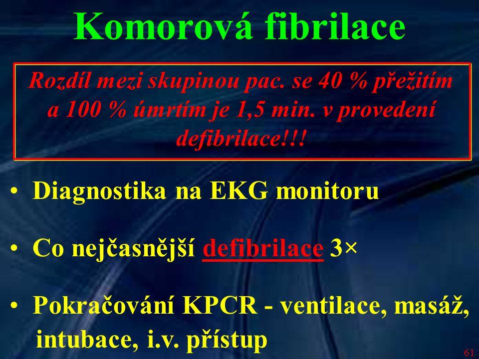 61 Rozdíl mezi skupinou pac. se 40 % přežitím a 100 % úmrtím je 1,5 min. v provedení defibrilace!!! Komorová fibrilace Diagnostika na EKG monitoru Co