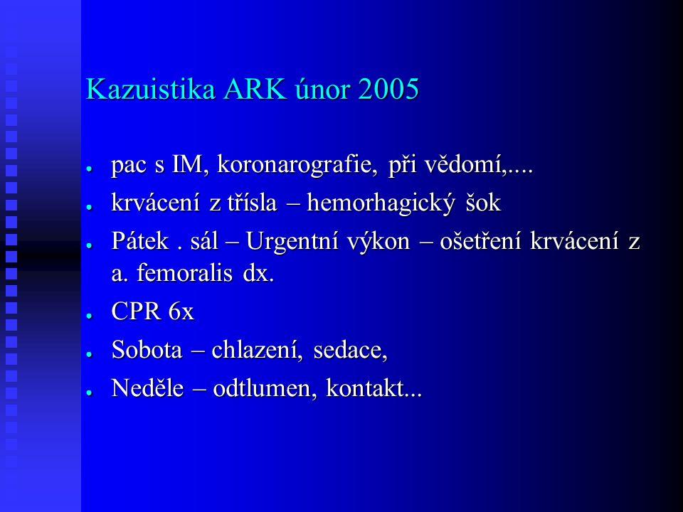 Kazuistika ARK únor 2005 ● pac s IM, koronarografie, při vědomí,.... ● krvácení z třísla – hemorhagický šok ● Pátek. sál – Urgentní výkon – ošetření k