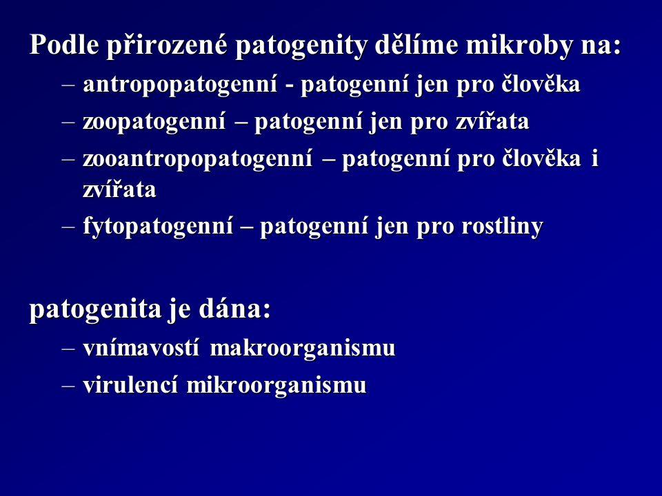Podle přirozené patogenity dělíme mikroby na: –antropopatogenní - patogenní jen pro člověka –zoopatogenní – patogenní jen pro zvířata –zooantropopatog