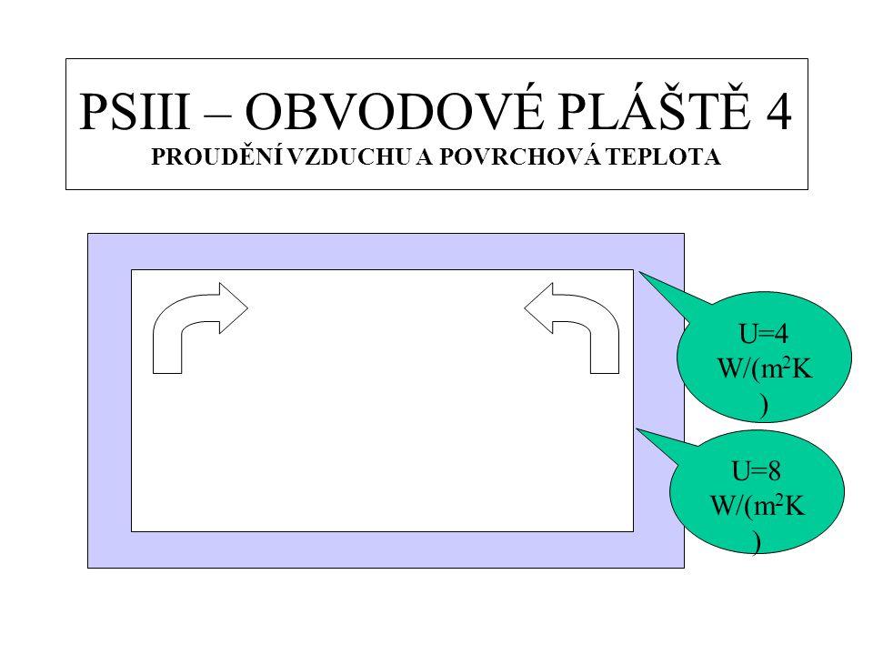PSIII – OBVODOVÉ PLÁŠTĚ 4 PROUDĚNÍ VZDUCHU A POVRCHOVÁ TEPLOTA U=8 W/(m 2 K ) U=4 W/(m 2 K )