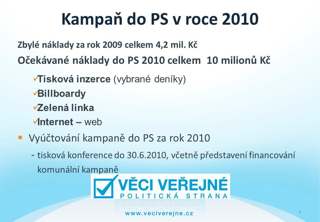 4 Kampaň do PS v roce 2010 Zbylé náklady za rok 2009 celkem 4,2 mil.