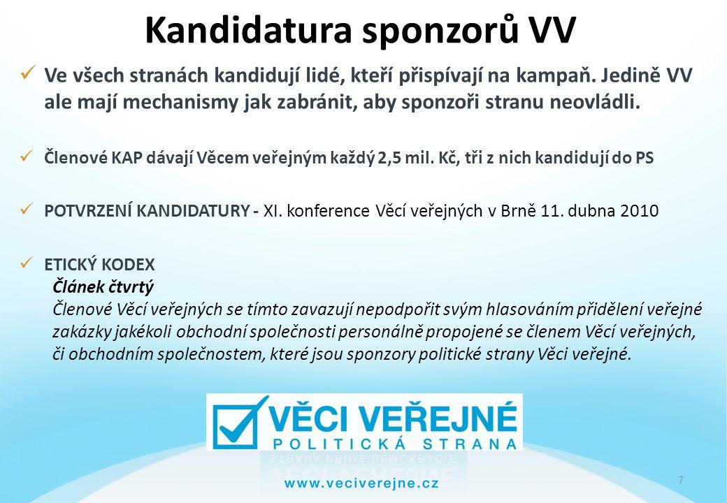 7 Kandidatura sponzorů VV Ve všech stranách kandidují lidé, kteří přispívají na kampaň.